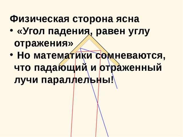 Физическая сторона ясна «Угол падения, равен углу отражения» Но математики со...