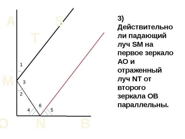 А S T M O N B 1 2 4 5 3 6 3) Действительно ли падающий луч SM на первое зерка...