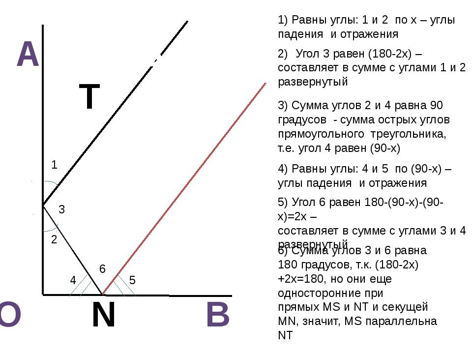А S T M O N B 1 2 4 5 3 6 1) Равны углы: 1 и 2 по x – углы падения и отражени...