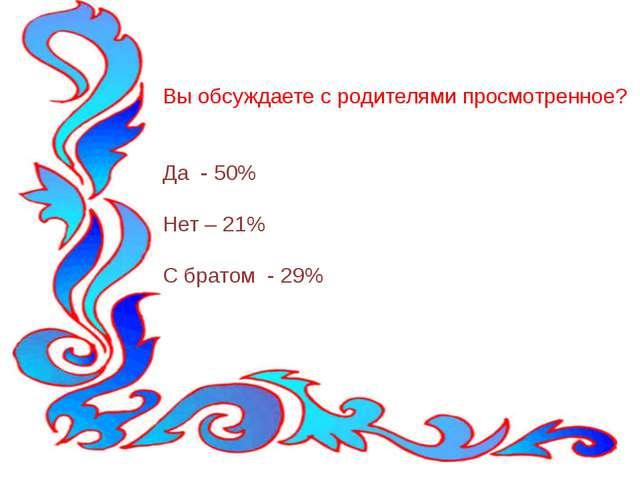Вы обсуждаете с родителями просмотренное? Да - 50% Нет – 21% С братом - 29%