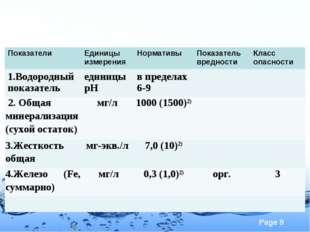 ПоказателиЕдиницы измеренияНормативыПоказатель вредностиКласс опасности 1