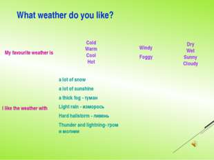 What weather do you like? My favourite weather is Windy Foggy I like the weat