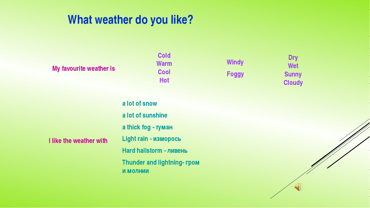 What weather do you like? My favourite weather is Windy Foggy I like the weat...