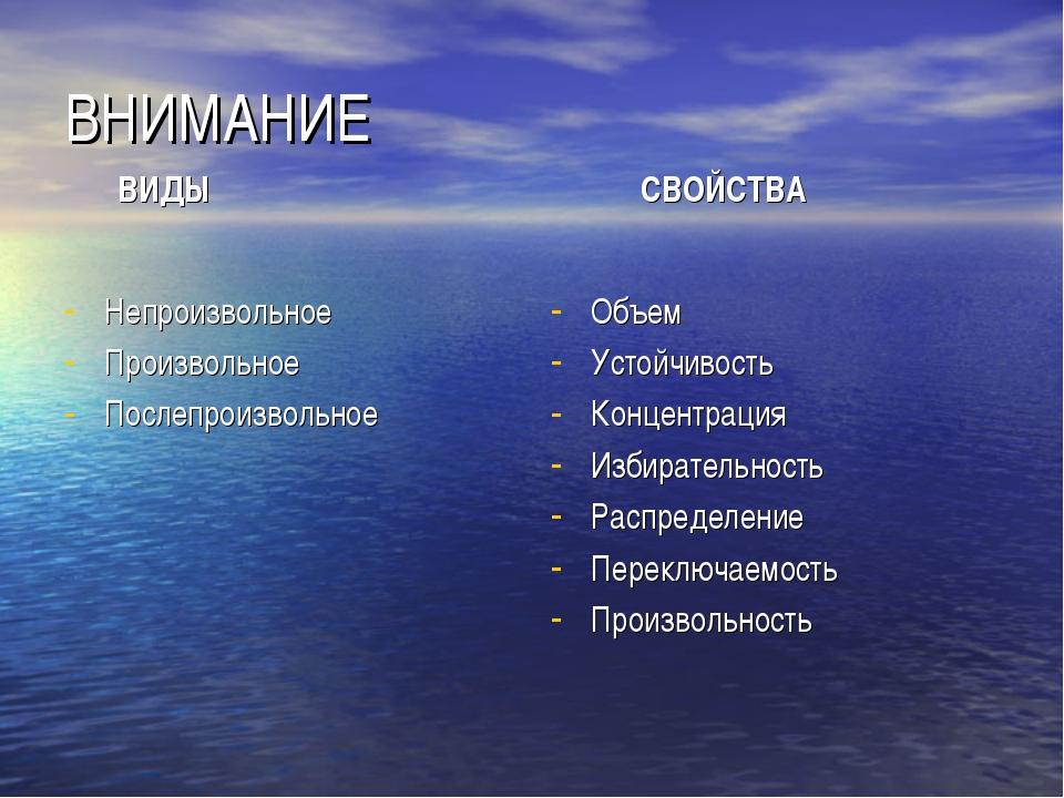 ВНИМАНИЕ ВИДЫ Непроизвольное Произвольное Послепроизвольное СВОЙСТВА Объем...