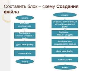 Составить блок – схему Создания файла начало вызвать контекстное меню Выбрать