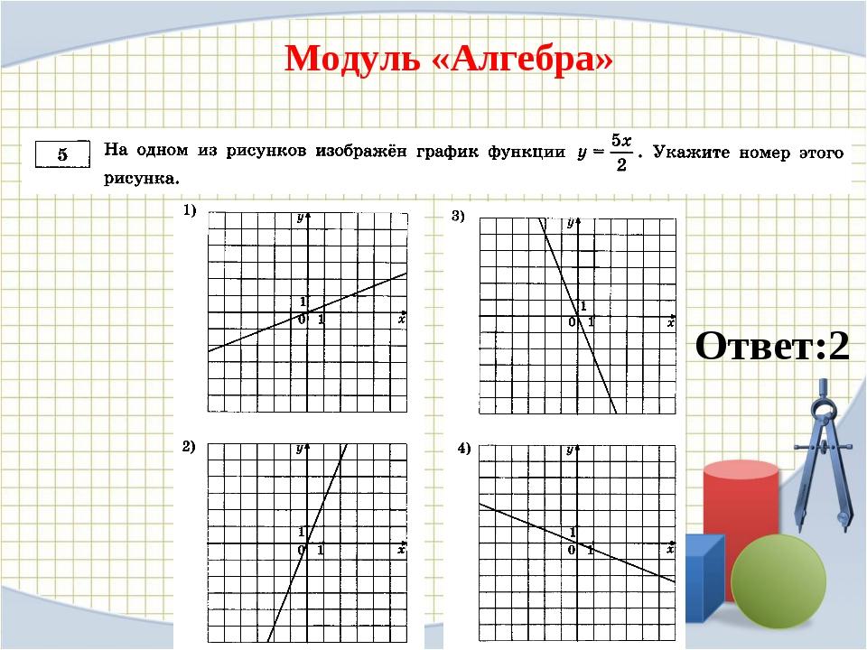 Модуль «Алгебра» Ответ:2