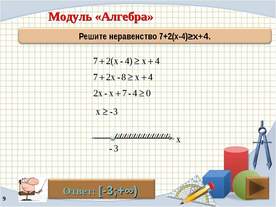 Модуль «Алгебра» *