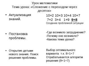 Урок математики Тема урока: «Сложение с переходом через десяток» Актуализация