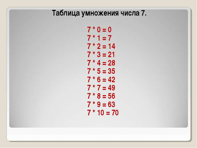 Таблица умножения числа 7. 7 * 0 = 0 7 * 1 = 7 7 * 2 = 14 7 * 3 = 21 7 * 4 =...