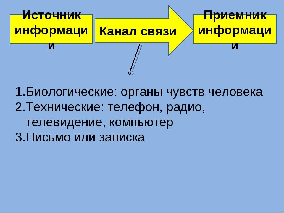 Источник информации Приемник информации Канал связи Биологические: органы чув...