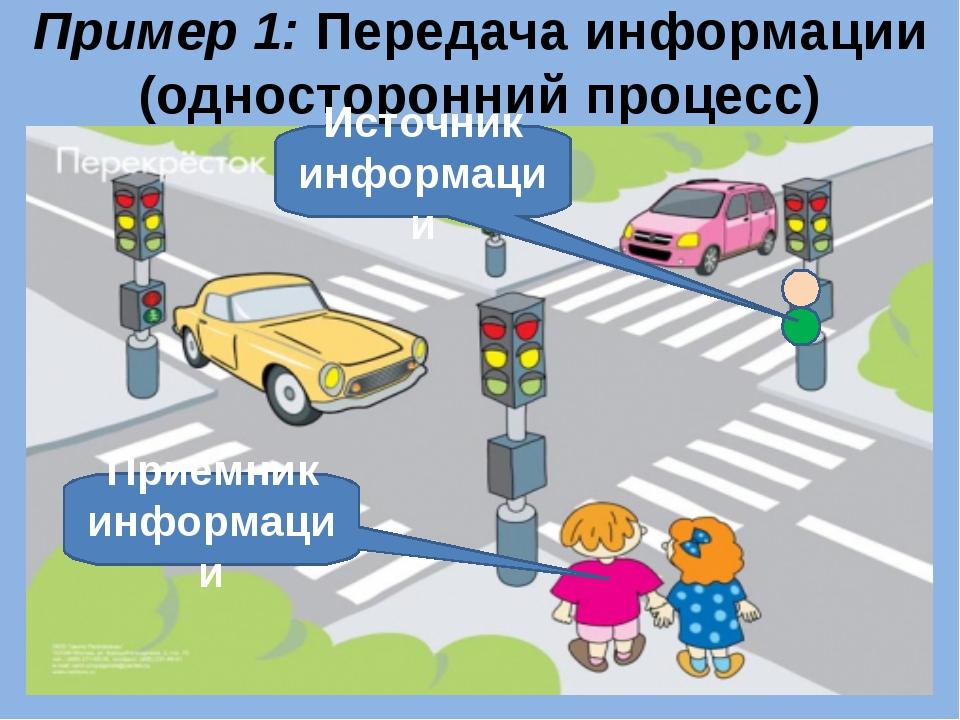 Пример 1: Передача информации (односторонний процесс) Приемник информации Ист...