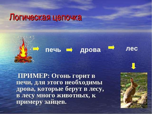 Логическая цепочка ПРИМЕР: Огонь горит в печи, для этого необходимы дрова, ко...