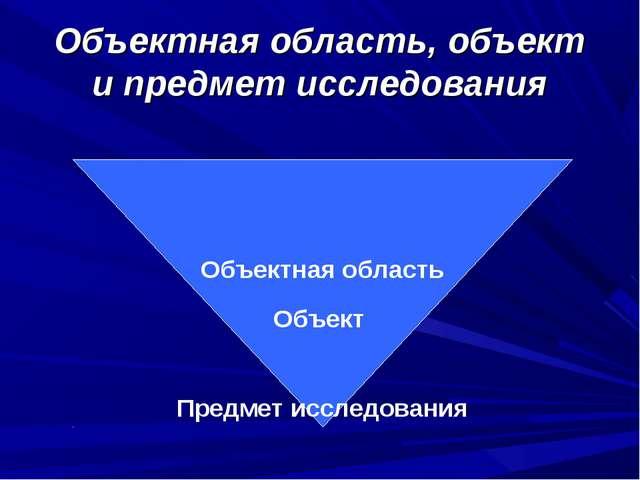Объектная область, объект и предмет исследования Объектная область Объект Пре...