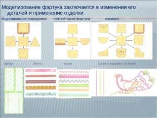 Моделирование фартука заключается в изменении его деталей и применение отделк