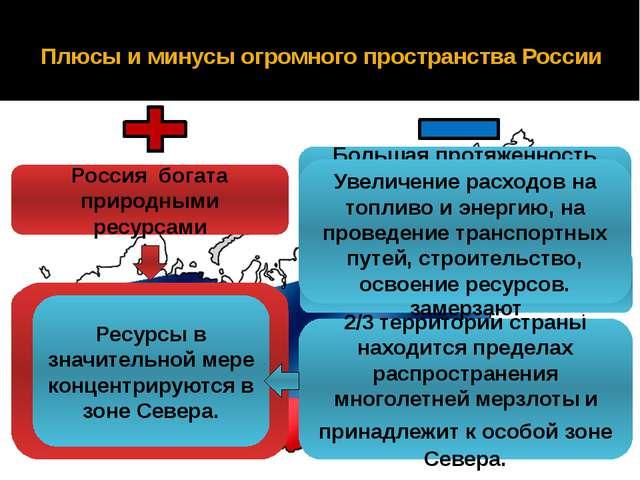 Плюсы и минусы огромного пространства России Большая протяженность страны с з...