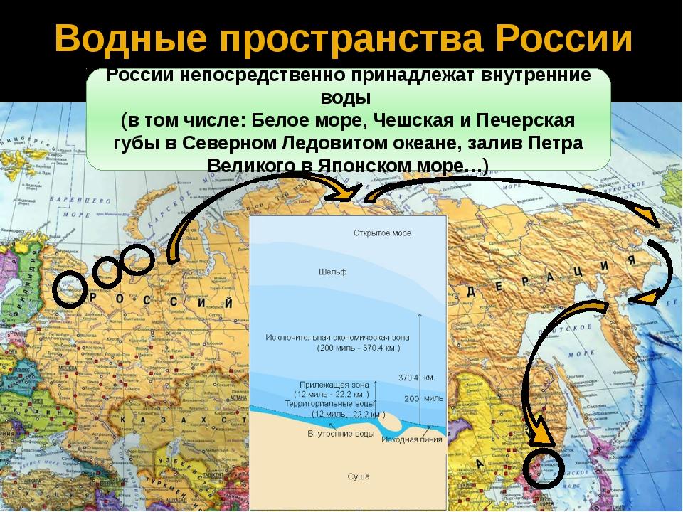 Водные пространства России России непосредственно принадлежат внутренние воды...