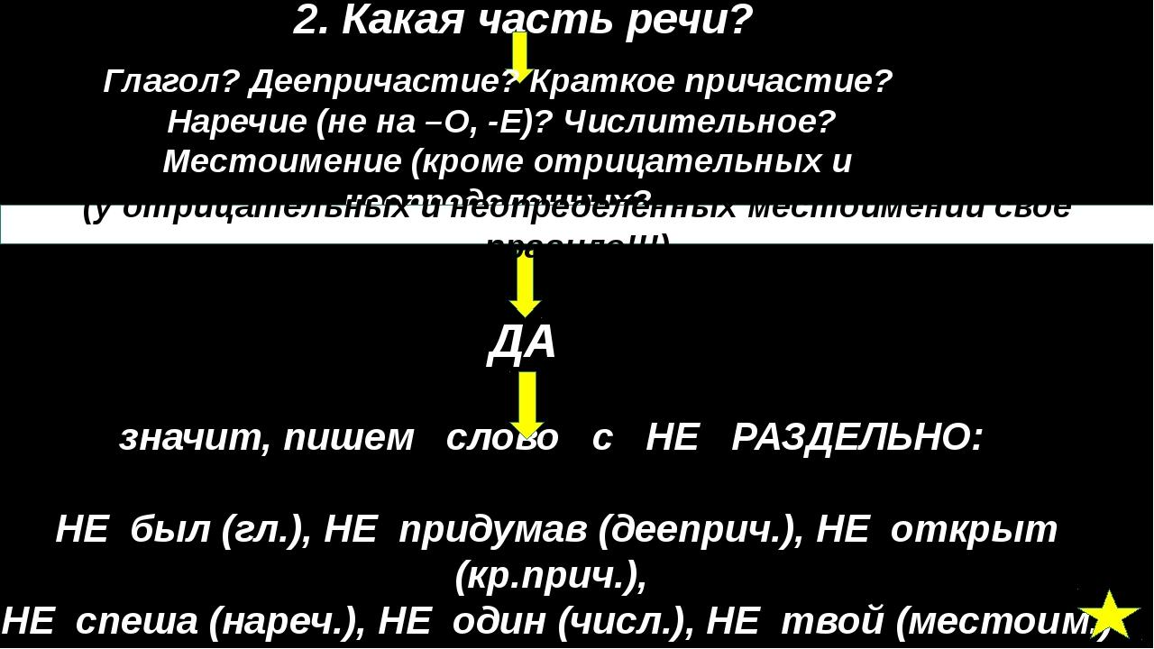 5. Можно подобрать синоним? НЕТ значит, пишем РАЗДЕЛЬНО: НЕ золотое кольцо; Н...