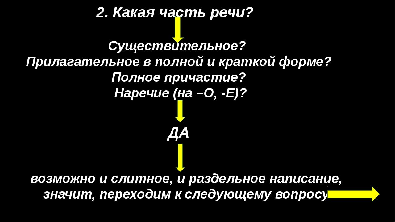 2. Какая часть речи? Глагол? Деепричастие? Краткое причастие? Наречие (не на...