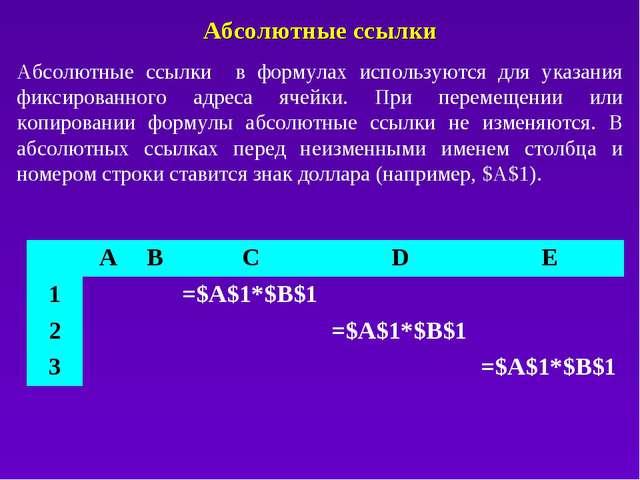 Абсолютные ссылки Абсолютные ссылки в формулах используются для указания фикс...