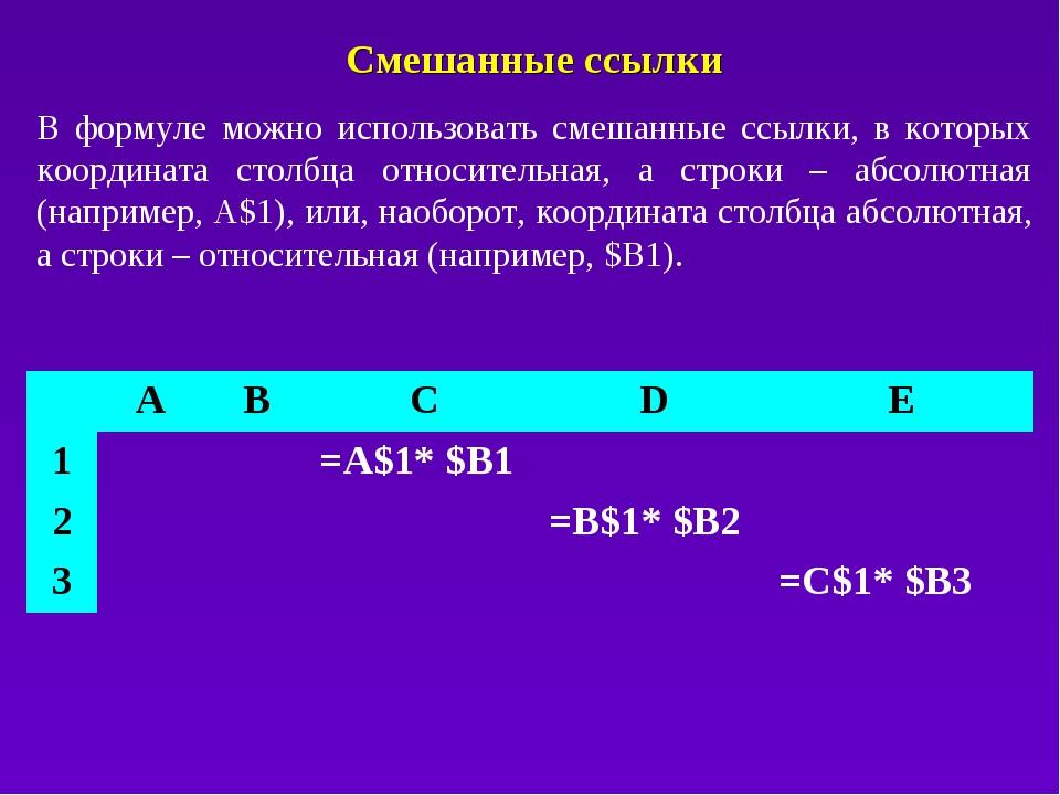 Смешанные ссылки В формуле можно использовать смешанные ссылки, в которых коо...