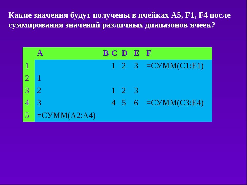 Какие значения будут получены в ячейках А5, F1, F4 после суммирования значени...
