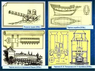 Рисунок пушки (ХIIIв.) Чертеж моста и сторожевой башни (ХVIIв.) Чертеж корабл
