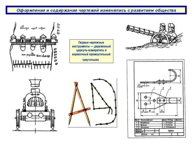 Оформление и содержание чертежей изменялись с развитием общества Первые черте...