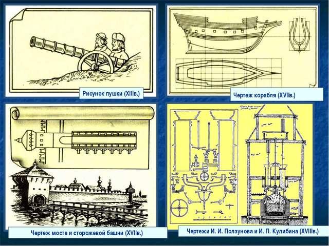 Рисунок пушки (ХIIIв.) Чертеж моста и сторожевой башни (ХVIIв.) Чертеж корабл...