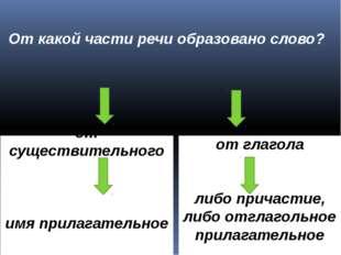 -ИН- (-ЫН-) суффикс притяжательных прилагательных (ЧЕЙ?) Значение: «Принадлеж