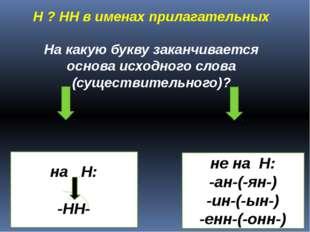 жарЕННые в масле грибы (от глагола жарить, нет приставки, нет суффикса ОВА (