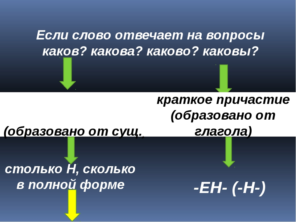 -АН- (-ЯН-) значения: «сделан из какого-либо материала», «состоит из какого-л...