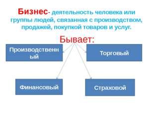 Бизнес- деятельность человека или группы людей, связанная с производством, пр
