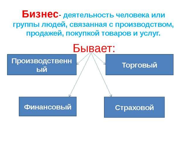 Бизнес- деятельность человека или группы людей, связанная с производством, пр...