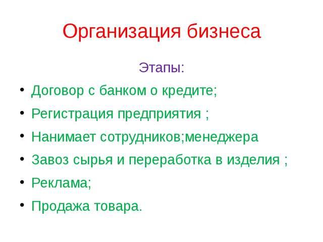 Организация бизнеса Этапы: Договор с банком о кредите; Регистрация предприяти...