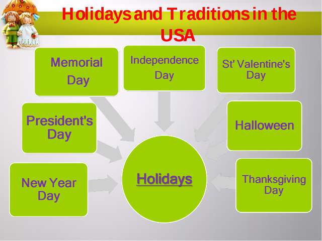 Holidays and Traditions in the USA