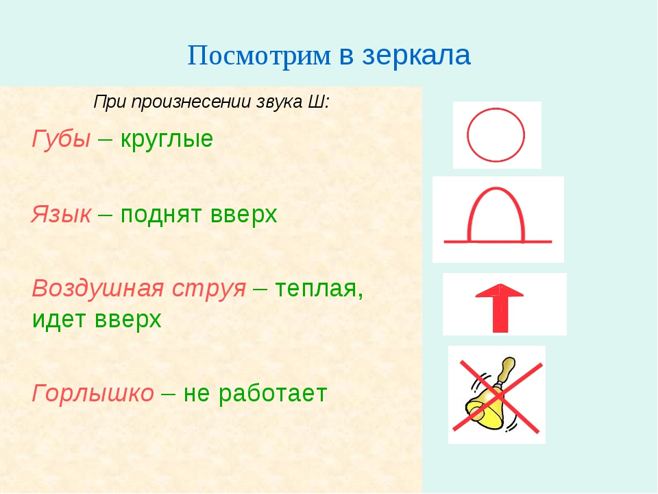 Посмотрим в зеркала При произнесении звука Ш: Губы – круглые Язык – поднят...