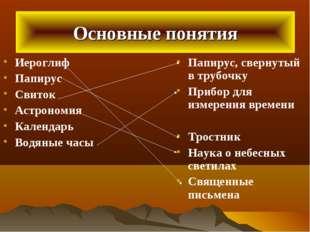 Иероглиф Папирус Свиток Астрономия Календарь Водяные часы Папирус, свернутый