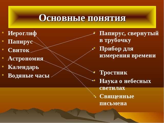 Иероглиф Папирус Свиток Астрономия Календарь Водяные часы Папирус, свернутый...