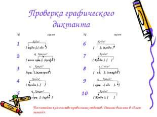 Проверка графического диктанта Посчитайте количество правильных ответов. Данн