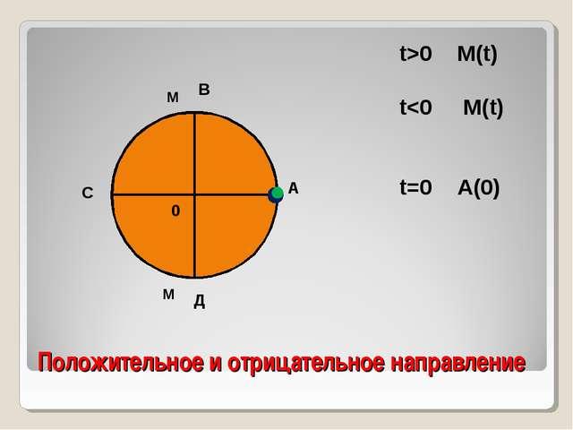 Положительное и отрицательное направление А В С Д 0 М М t>0 M(t) t