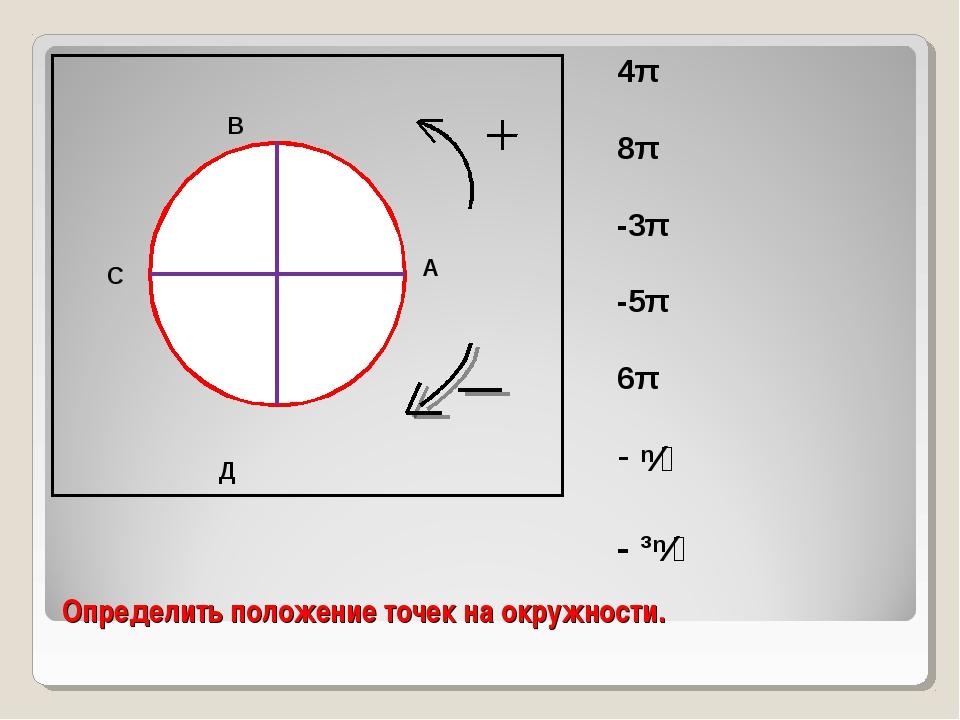 Определить положение точек на окружности. А В С Д 4π 8π -3π -5π 6π ⁿ∕₂ - ³ⁿ∕₂