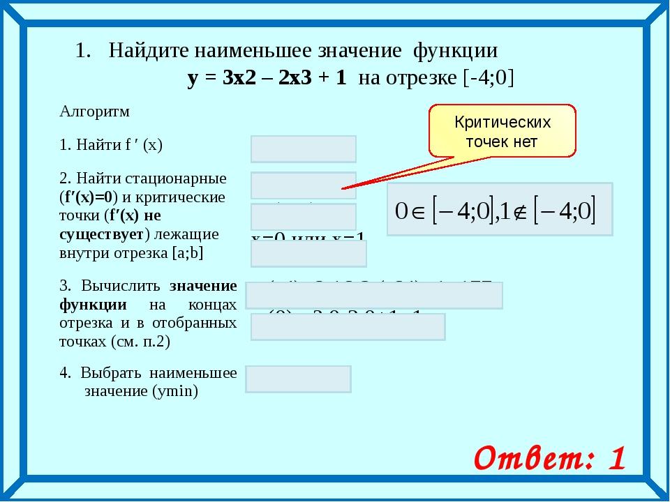 Найдите наименьшее значение функции y = 3x2 – 2x3 + 1 на отрезке [-4;0] Отве...