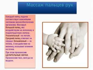 Каждый палец ладони соответствует важнейшим системам жизнеобеспечения организ