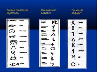 Древне Египетские иероглифы Финикийский алфавит Греческий алфавит