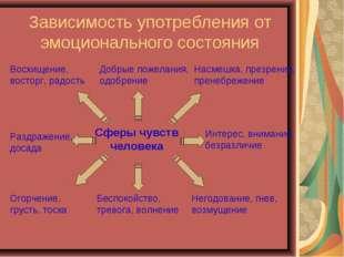 Зависимость употребления от эмоционального состояния Сферы чувств человека Во