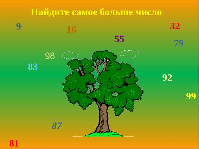 9 87 32 81 16 79 98 83 99 92 55 Найдите самое больше число Здоровьесберегающи...