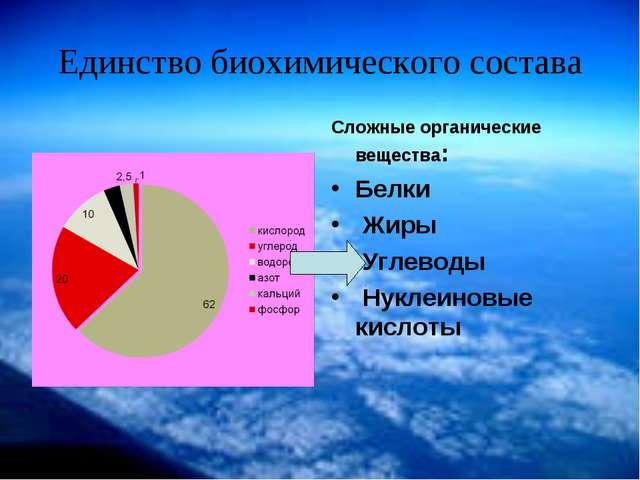 Единство биохимического состава Сложные органические вещества: Белки Жиры Угл...