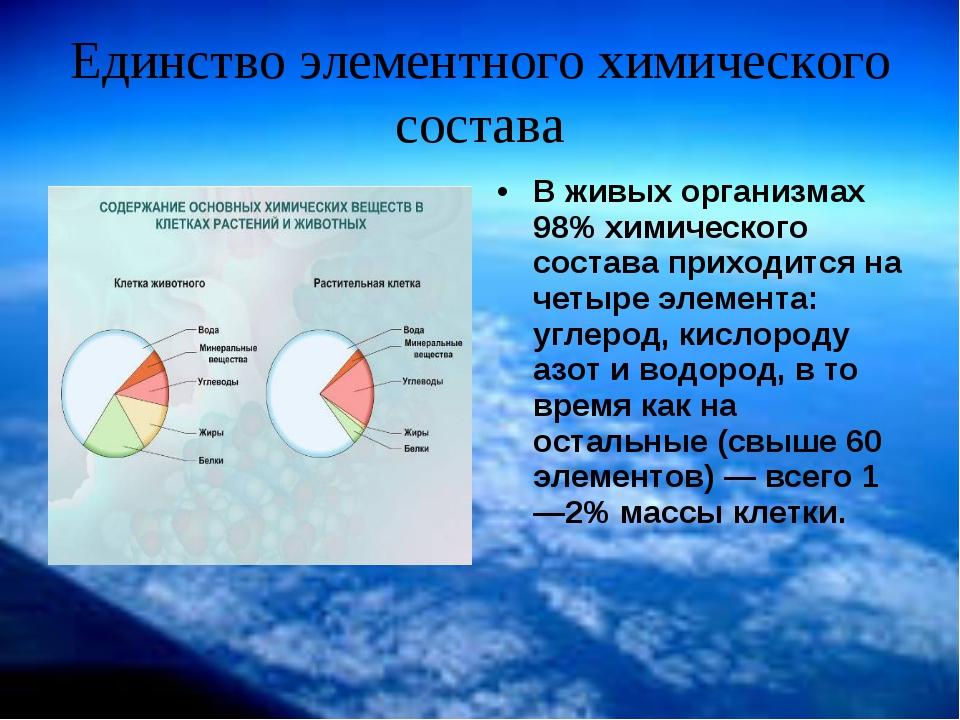 Единство элементного химического состава В живых организмах 98% химического с...