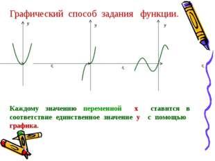 Решите самостоятельно. 1) y = 2) y = 3) y = 4) y =