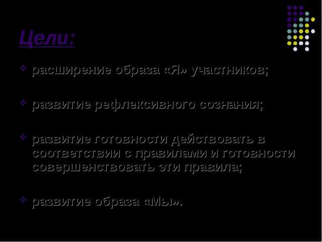 Цели: расширение образа «Я» участников; развитие рефлексивного сознания; разв...